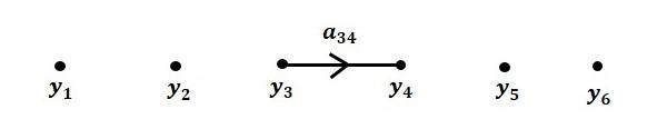 مرحله 3 رسم نمودار گذر سیگنال