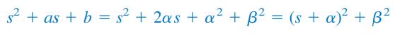 قطبهای مختلط مربعات