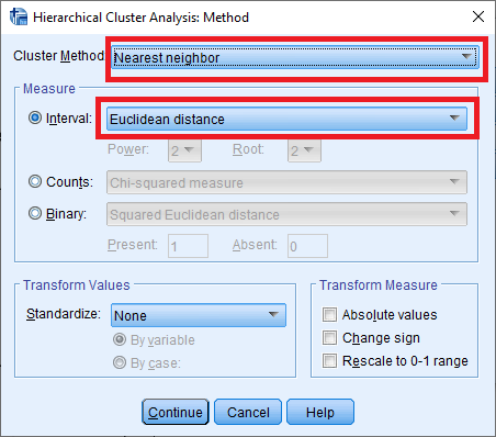 hierarchical clustering method