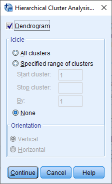 hierarchical clustering plot