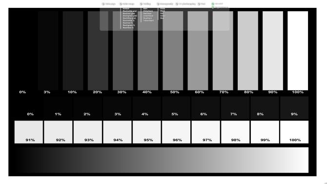 5 روش برای رفع مشکل پیکسل گیر کرده در صفحه نمایش