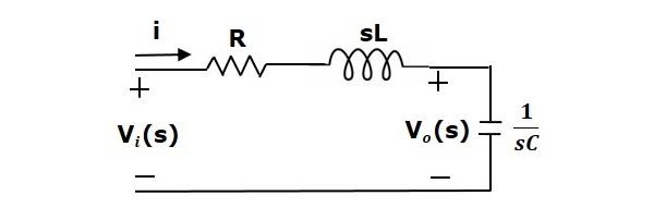 مدار RLC در حوزه s