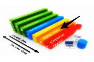 لایه داده-لینک (Data-link) در شبکه های کامپیوتری — راهنمای جامع
