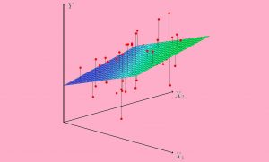 رگرسیون خطی چندگانه (Multiple Linear Regression) — به زبان ساده