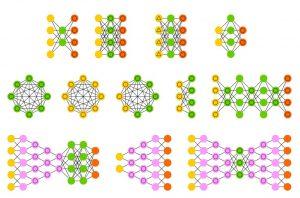 انواع شبکه های عصبی و کاربردهای آن ها — پادکست پرسش و پاسخ