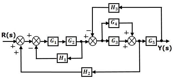 نمودار بلوکی مثال