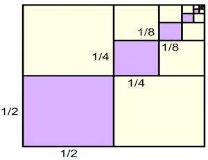 تخمین سری در ریاضی — به زبان ساده