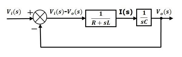 نمودار بلوکی مدار RLC سری
