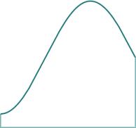 منحنی عمومی