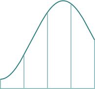 تقسیم منحنی
