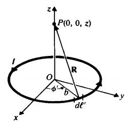 حلقه دایروی حامل جریان