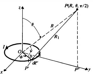 یک حلقه استوانهای کوچک حامل جریان