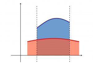 کاربردهای انتگرال دوگانه — همراه با مثال (+ دانلود فیلم آموزش رایگان)