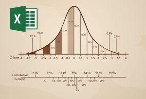 محاسبه نمره Z یا Z Score با اکسل — از صفر تا صد