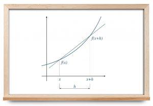 مشتق گیری عددی – به زبان ساده