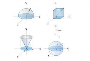انتگرال سه گانه در فیزیک — به زبان ساده (+ دانلود فیلم آموزش رایگان)