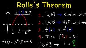 قضیه رول (Rolle's Theorem) — از صفر تا صد
