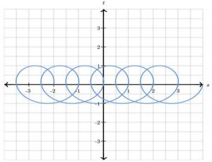 طول منحنی برداری — به زبان ساده (+ دانلود فیلم آموزش رایگان)