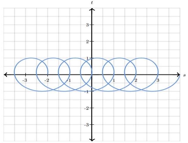 طول منحنی برداری — به زبان ساده
