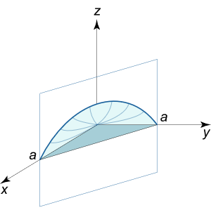 شکل ۹