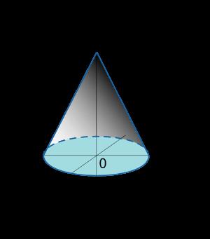 شکل ۱۵