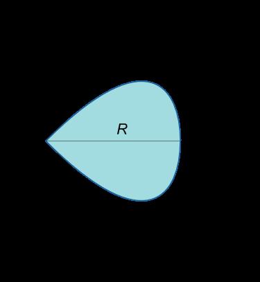شکل ۱۳