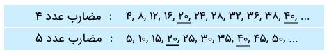مضارب مشترک اعداد ۴ و ۵