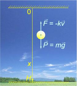 معادله دیفرانسیل حرکت