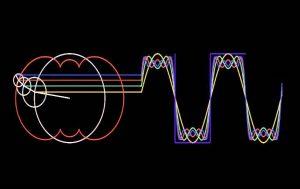 سری فوریه در معادلات دیفرانسیل — به زبان ساده (+ دانلود فیلم آموزش رایگان)