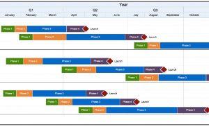رسم نمودار گانت در اکسل — راهنمای گام به گام