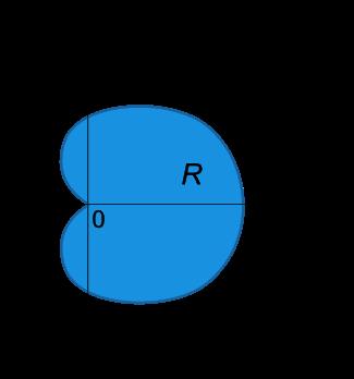 شکل ۶