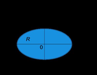 شکل ۸