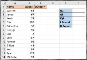 استفاده از تابع Outlier جهت مدیریت دادههای خارج از محدوده در اکسل