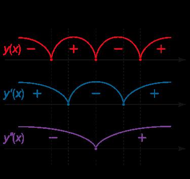 شکل ۱ (الف)