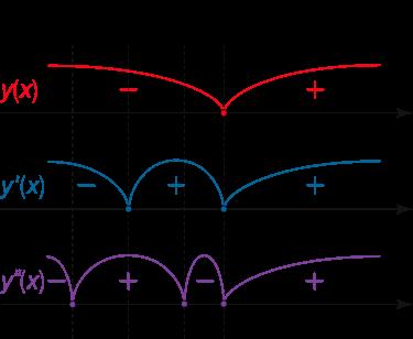 شکل ۴ (الف)