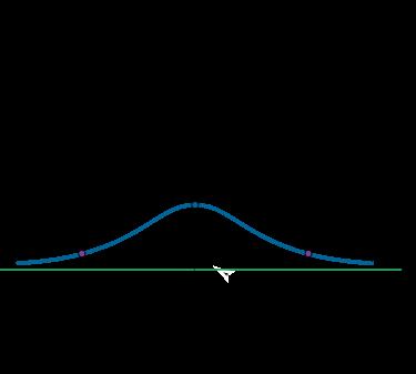 شکل ۳ (ب)