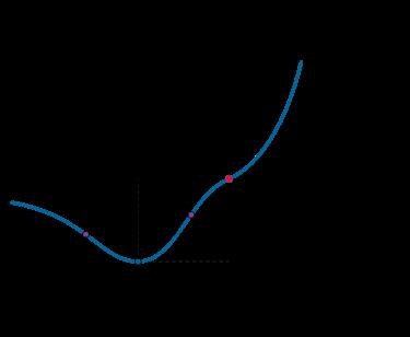 شکل ۴ (ب)