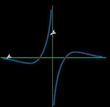 شکل ۶ (ب)