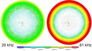 اثر پوستی در مهندسی برق — به زبان ساده