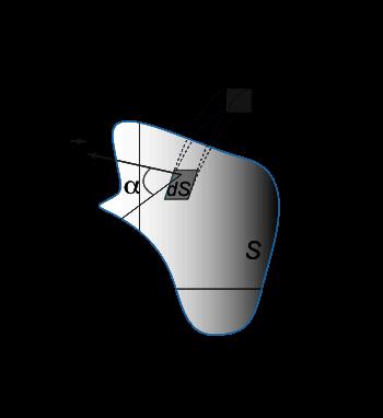 شکل ۱