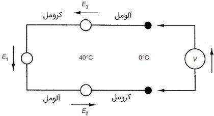 مثال حل شده ترموکوپل