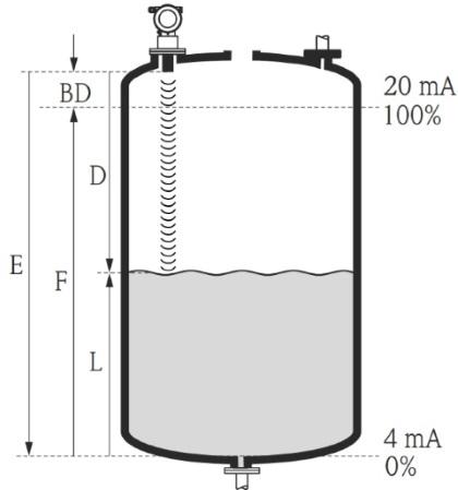 ترانسمیتر سطح التراسونیک