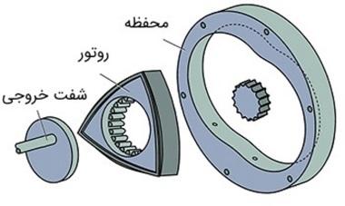 اجزای موتور وانکل
