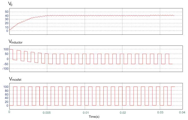 نمودار ولتاژ خروجی، ولتاژ سلف و ولتاژ ماسفت