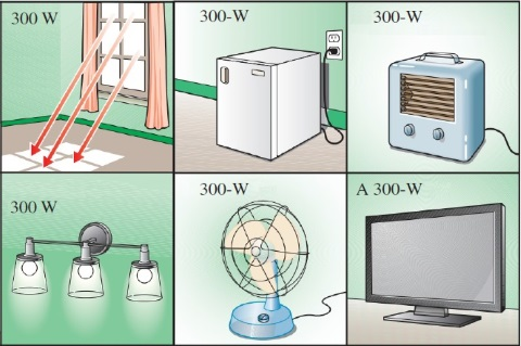 پایستگی انرژی