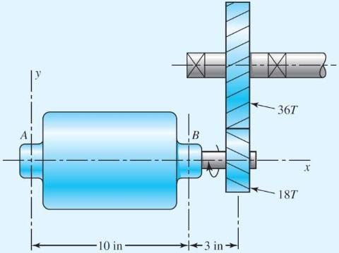 مثال حل شده چرخ دنده مارپیچ