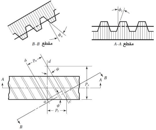 هندسه چرخ دنده مارپیچ