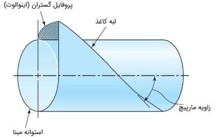 چرخ دنده مارپیچ چیست