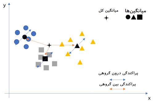 Linear_Discriminant_Analysis_concept_illustration