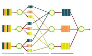 پیاده سازی نگاشت کاهش (MapReduce) در پایتون — به زبان ساده